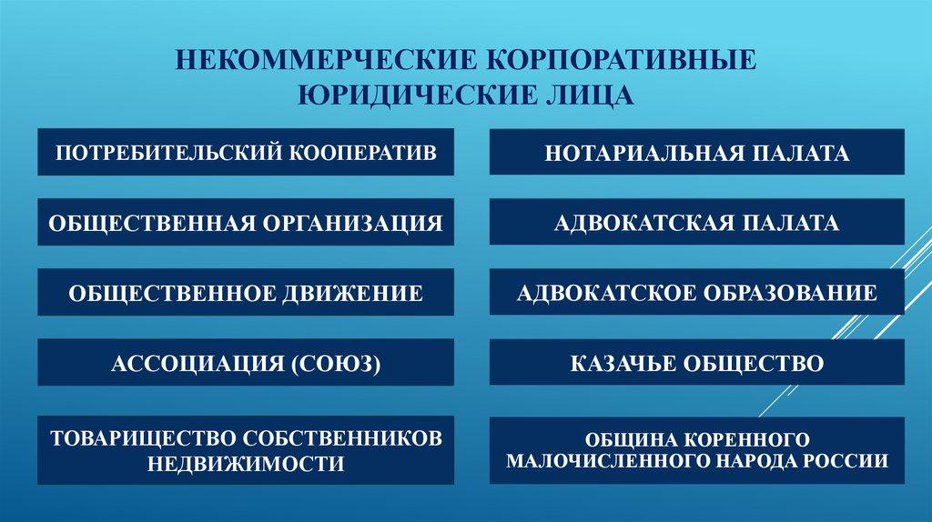 Схема некоммерческих юридических лиц.